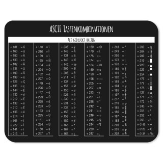 Mauspad ASCII